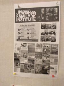 Family Jewish